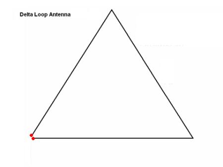 Delta_Loop_Antenna
