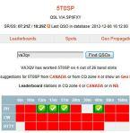 5T0SP_clublog_4DXCC